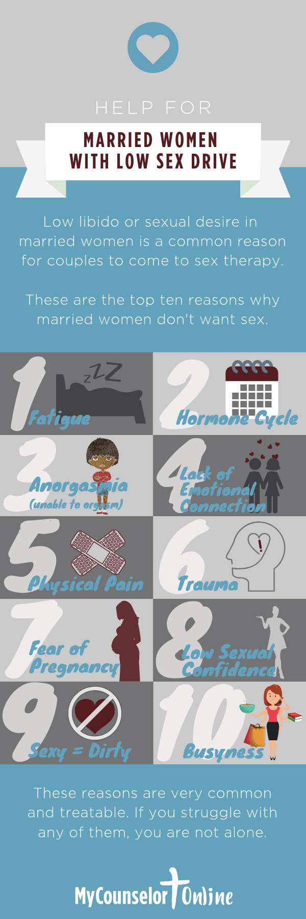help for married women with low sex drive infographic